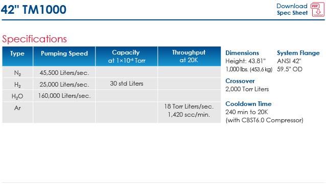 TM1000 Info