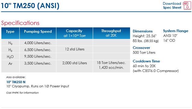 TM250-ANSI info