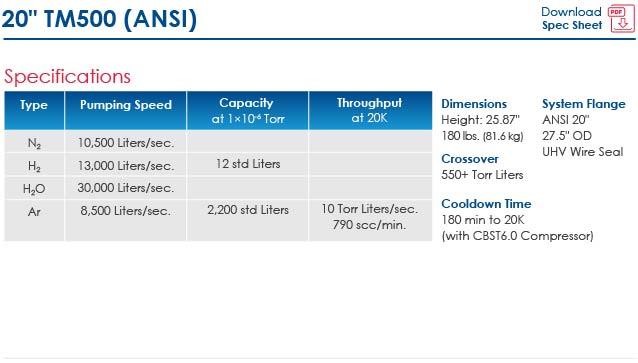 TM500 ANSI Info