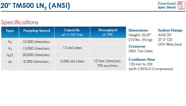 TM500 LN2 ANSI info